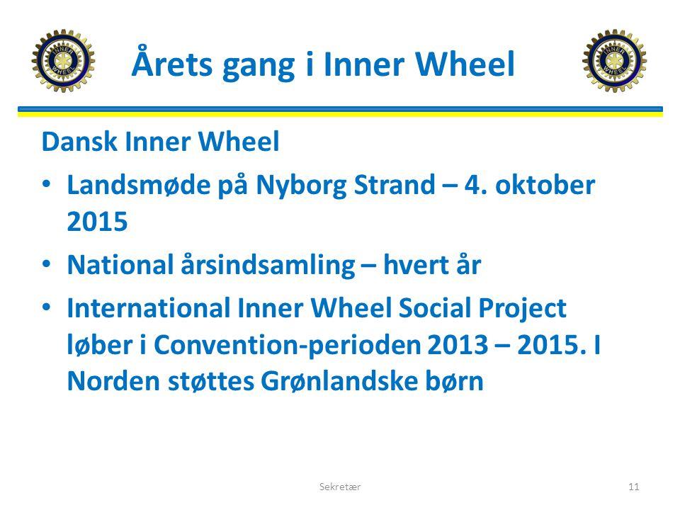 Årets gang i Inner Wheel Dansk Inner Wheel Landsmøde på Nyborg Strand – 4.