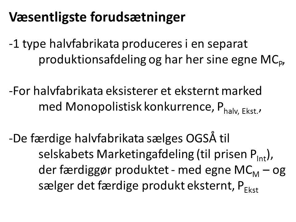 Væsentligste forudsætninger -1 type halvfabrikata produceres i en separat produktionsafdeling og har her sine egne MC P, -For halvfabrikata eksisterer et eksternt marked med Monopolistisk konkurrence, P halv, Ekst., -De færdige halvfabrikata sælges OGSÅ til selskabets Marketingafdeling (til prisen P Int ), der færdiggør produktet - med egne MC M – og sælger det færdige produkt eksternt, P Ekst