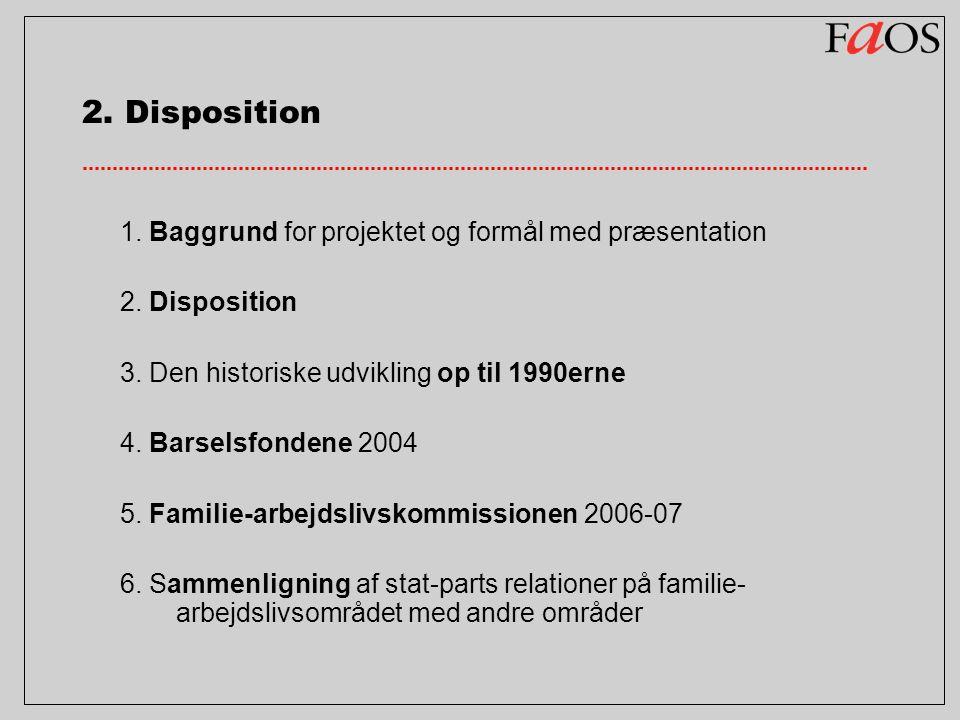 2. Disposition 1. Baggrund for projektet og formål med præsentation 2.