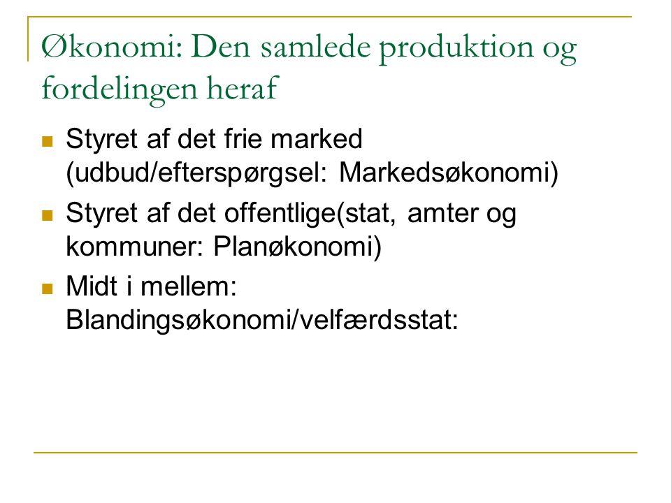 Økonomi: Den samlede produktion og fordelingen heraf Styret af det frie marked (udbud/efterspørgsel: Markedsøkonomi) Styret af det offentlige(stat, amter og kommuner: Planøkonomi) Midt i mellem: Blandingsøkonomi/velfærdsstat: