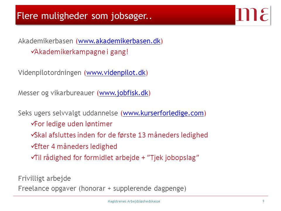 Magistrenes Arbejdsløshedskasse Flere muligheder som jobsøger..