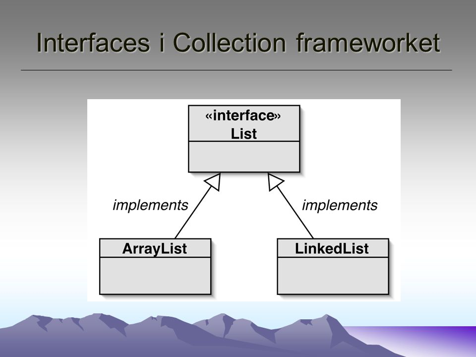 Interfaces i Collection frameworket