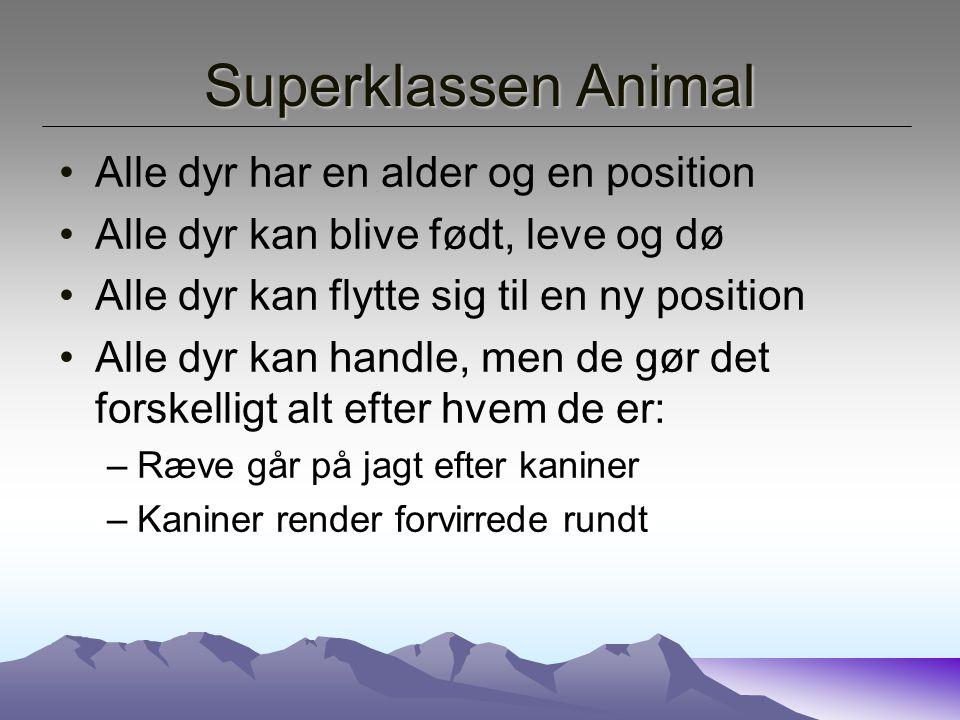 Superklassen Animal Alle dyr har en alder og en position Alle dyr kan blive født, leve og dø Alle dyr kan flytte sig til en ny position Alle dyr kan handle, men de gør det forskelligt alt efter hvem de er: –Ræve går på jagt efter kaniner –Kaniner render forvirrede rundt