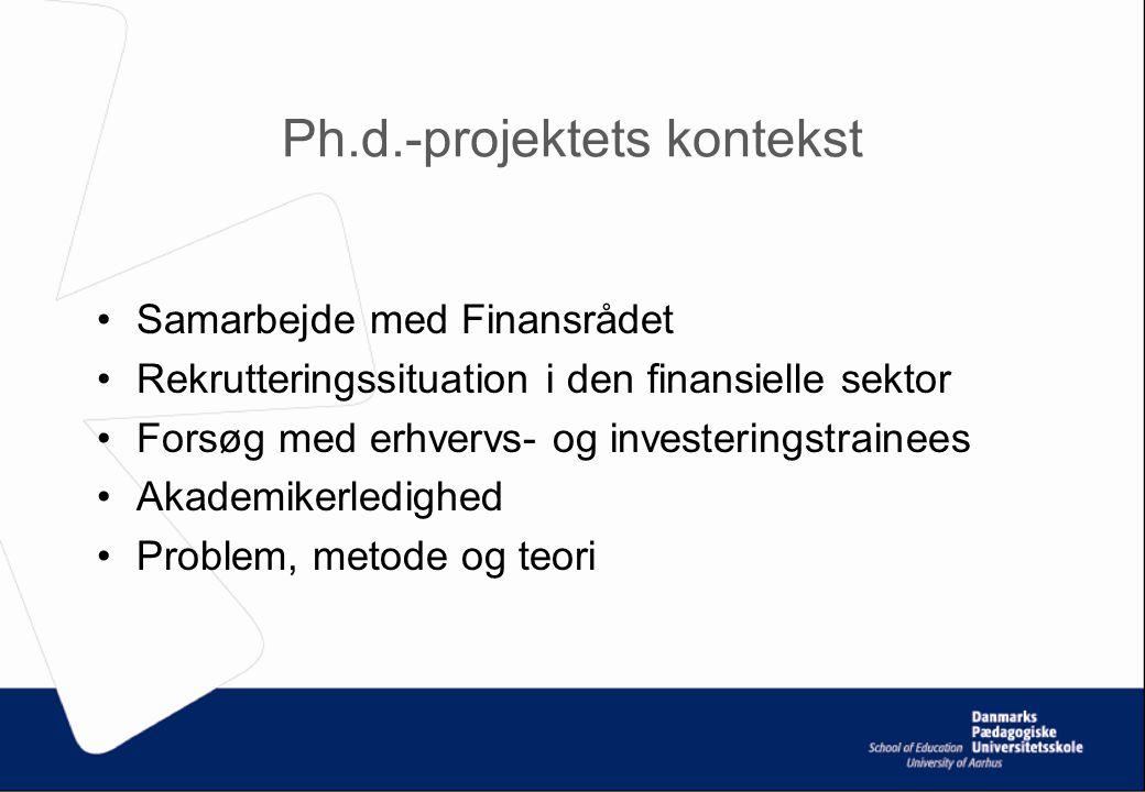 Ph.d.-projektets kontekst Samarbejde med Finansrådet Rekrutteringssituation i den finansielle sektor Forsøg med erhvervs- og investeringstrainees Akademikerledighed Problem, metode og teori
