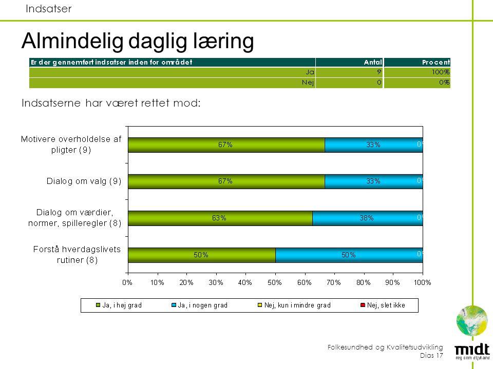 Folkesundhed og Kvalitetsudvikling Dias 17 Indsatser Almindelig daglig læring Indsatserne har været rettet mod:
