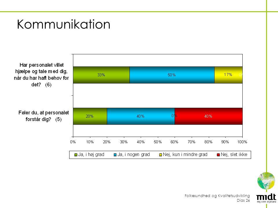 Folkesundhed og Kvalitetsudvikling Dias 26 Kommunikation