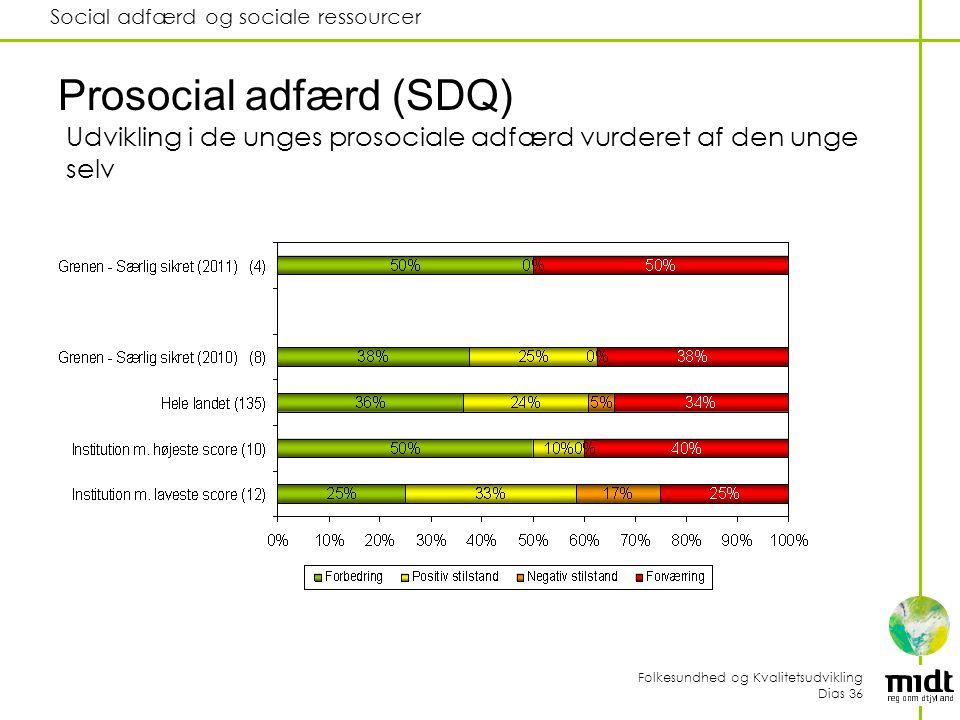 Folkesundhed og Kvalitetsudvikling Dias 36 Social adfærd og sociale ressourcer Prosocial adfærd (SDQ) Udvikling i de unges prosociale adfærd vurderet af den unge selv