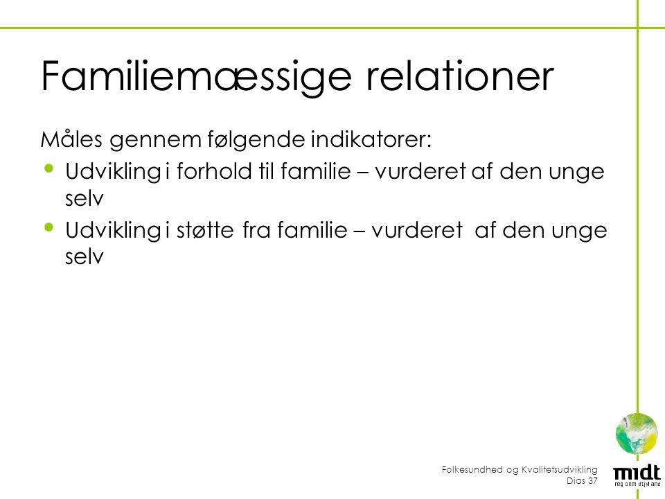 Folkesundhed og Kvalitetsudvikling Dias 37 Familiemæssige relationer Måles gennem følgende indikatorer: Udvikling i forhold til familie – vurderet af den unge selv Udvikling i støtte fra familie – vurderet af den unge selv