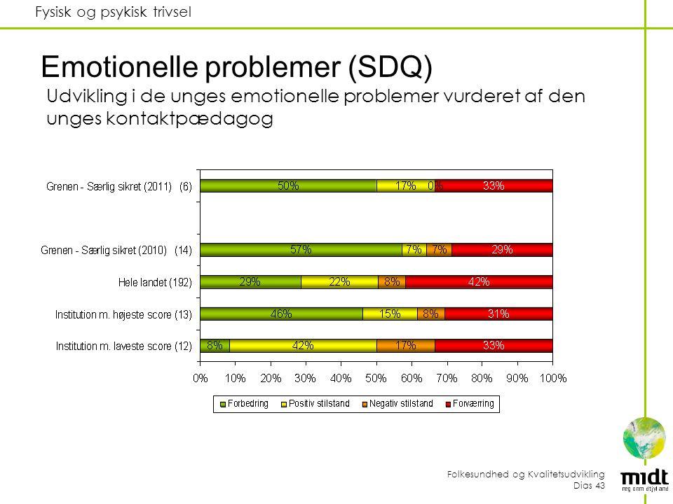 Folkesundhed og Kvalitetsudvikling Dias 43 Fysisk og psykisk trivsel Emotionelle problemer (SDQ) Udvikling i de unges emotionelle problemer vurderet af den unges kontaktpædagog