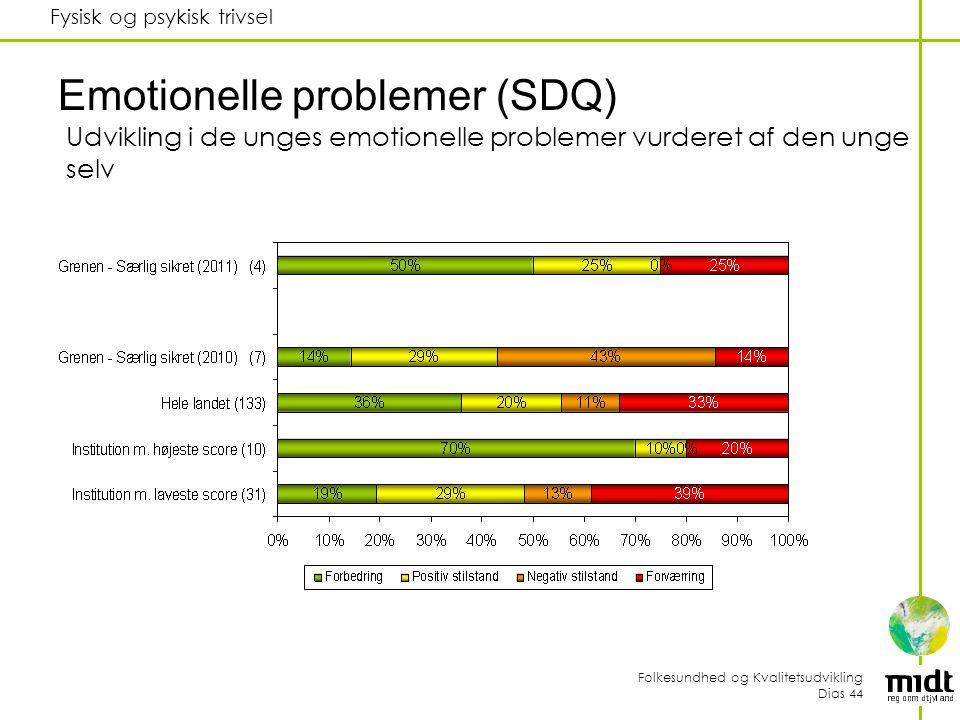Folkesundhed og Kvalitetsudvikling Dias 44 Fysisk og psykisk trivsel Emotionelle problemer (SDQ) Udvikling i de unges emotionelle problemer vurderet af den unge selv