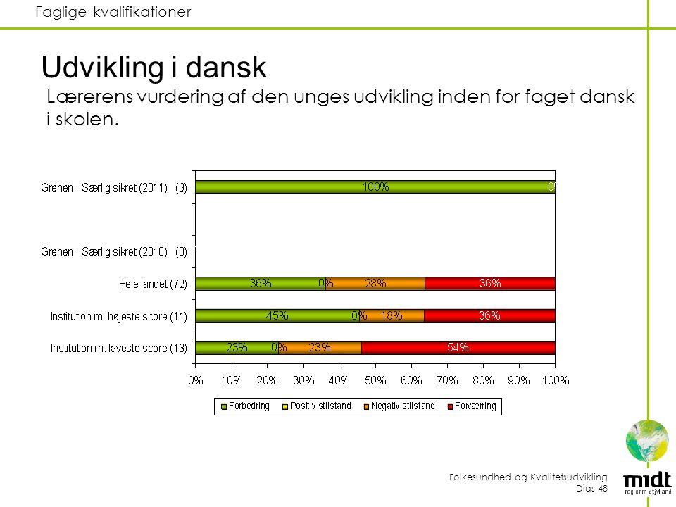 Folkesundhed og Kvalitetsudvikling Dias 48 Faglige kvalifikationer Udvikling i dansk Lærerens vurdering af den unges udvikling inden for faget dansk i skolen.