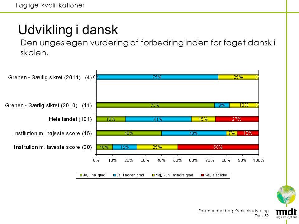 Folkesundhed og Kvalitetsudvikling Dias 52 Faglige kvalifikationer Udvikling i dansk Den unges egen vurdering af forbedring inden for faget dansk i skolen.