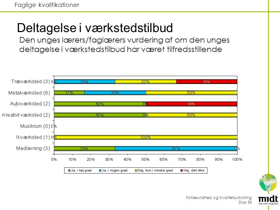 Folkesundhed og Kvalitetsudvikling Dias 55 Faglige kvalifikationer Deltagelse i værkstedstilbud Den unges lærers/faglærers vurdering af om den unges deltagelse i værkstedstilbud har været tilfredsstillende