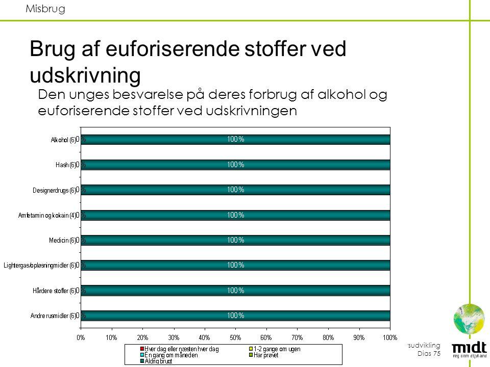 Folkesundhed og Kvalitetsudvikling Dias 75 Misbrug Brug af euforiserende stoffer ved udskrivning Den unges besvarelse på deres forbrug af alkohol og euforiserende stoffer ved udskrivningen