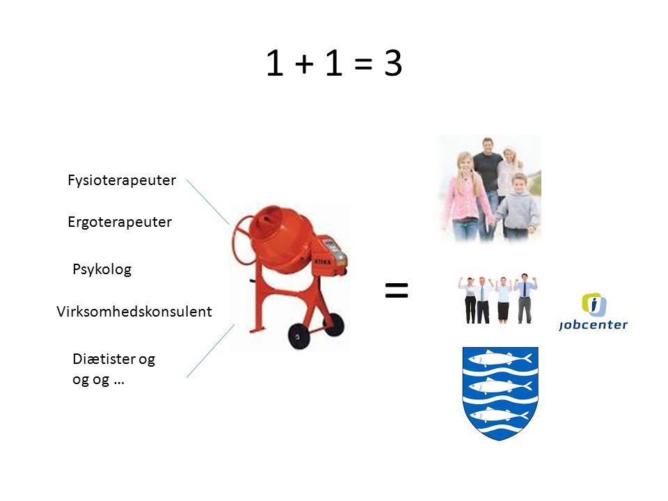 1 + 1 = 3 Fysioterapeuter Ergoterapeuter Psykolog Virksomhedskonsulent Diætister og og og … =
