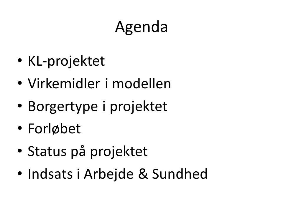 Agenda KL-projektet Virkemidler i modellen Borgertype i projektet Forløbet Status på projektet Indsats i Arbejde & Sundhed