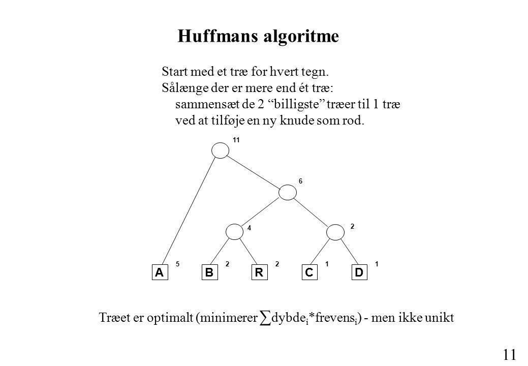 10 Huffmans algoritme (D. A.