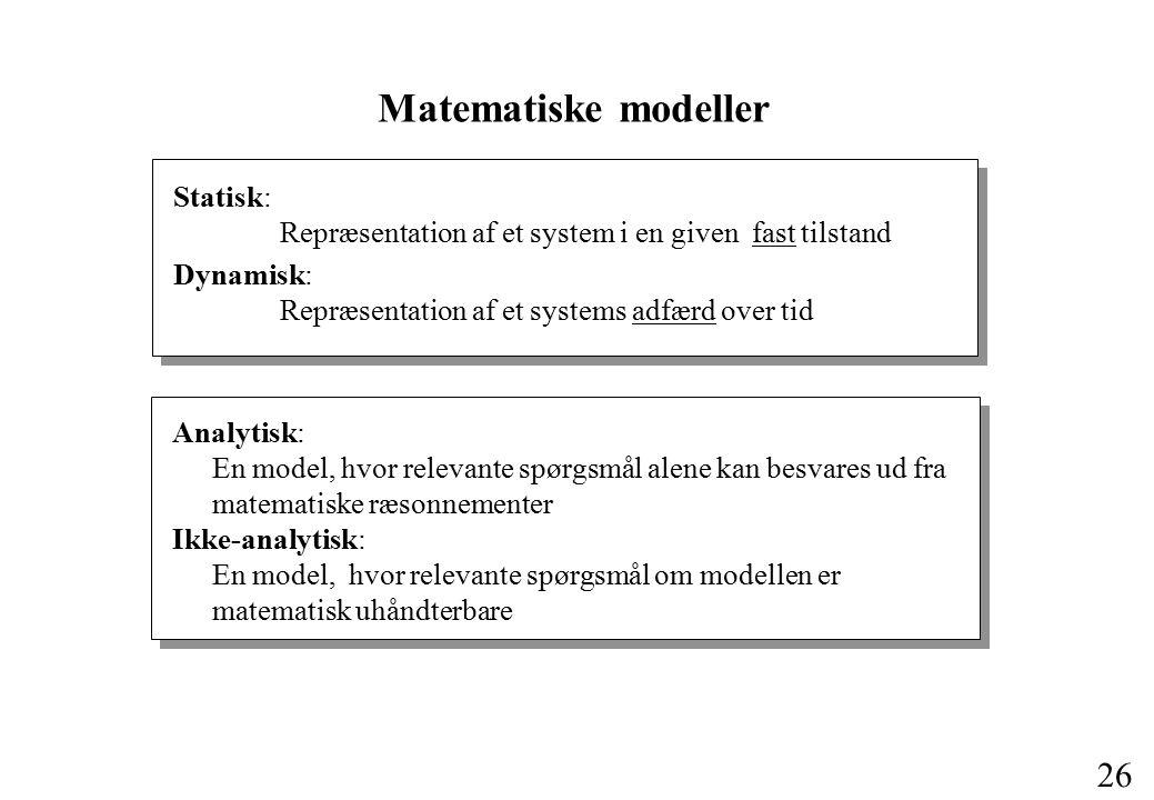 25 Matematiske modeller Sproglige modeller Mundtlige og skriftlige beskrivelser Grafiske modeller Billeder, tegninger Skematiske modeller Diagrammer Ikke-matematiske modeller Symbolske modeller