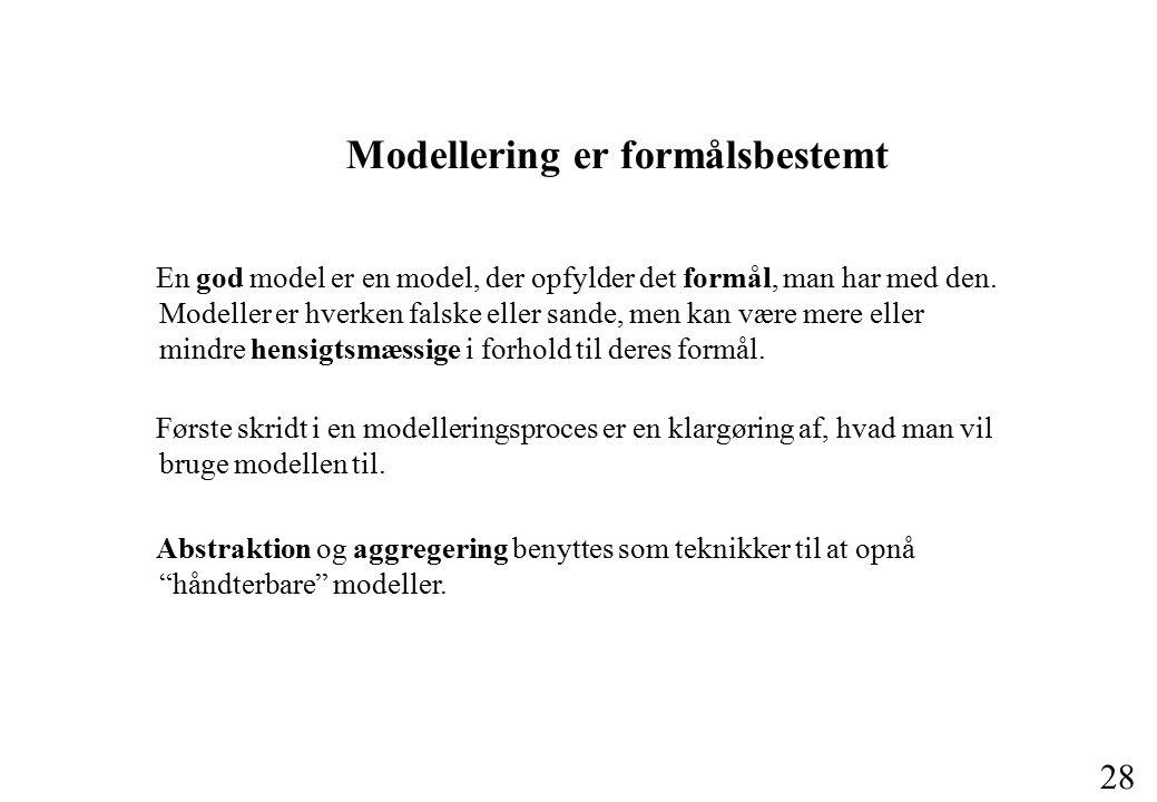 27 Simulering (mulig indsnævring) Simulering er eksperimenter med dynamiske, ikke-analytiske modeller på en datamaskine