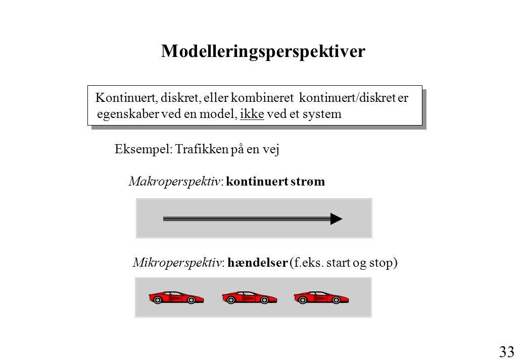 32 Kombineret kontinuert og diskret: Modellens tilstand kan beskrives ved variable, som både varierer kontinuert og ændres i spring.