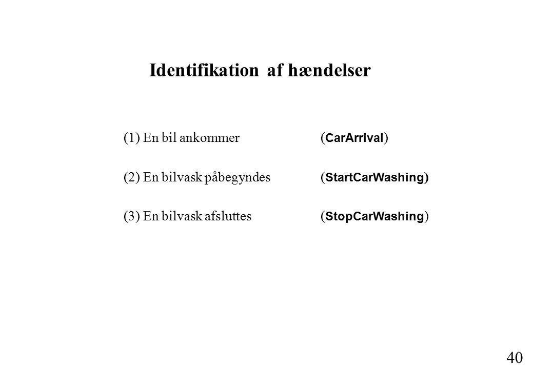 39 Simuleringsparadigmer (1) Hændelsesbaseret (Eks.