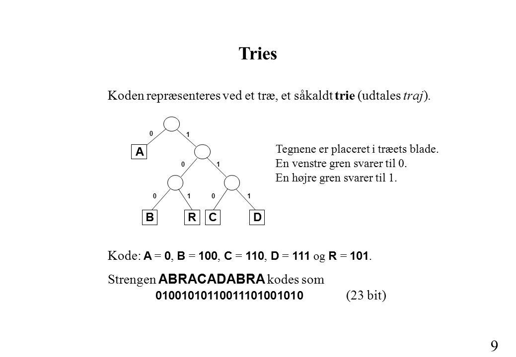 8 Præfikskoder En præfikskode for tegnene A, B, C, D og R : A = 11, B = 00, C = 010, D = 10 og R = 011.