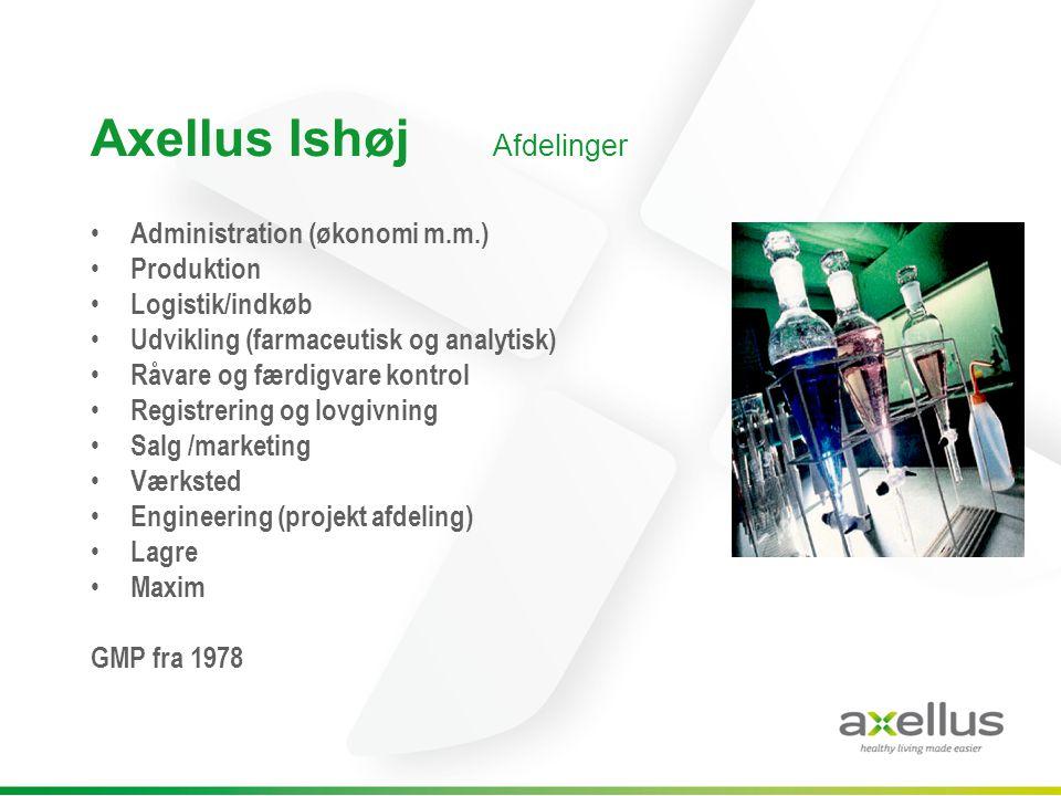 Axellus Ishøj Afdelinger Administration (økonomi m.m.) Produktion Logistik/indkøb Udvikling (farmaceutisk og analytisk) Råvare og færdigvare kontrol Registrering og lovgivning Salg /marketing Værksted Engineering (projekt afdeling) Lagre Maxim GMP fra 1978