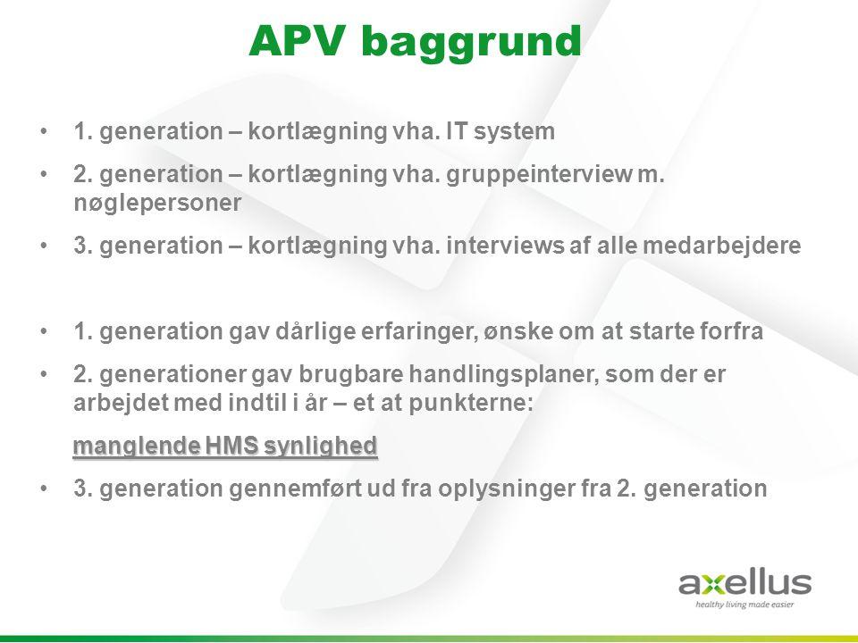 APV baggrund 1. generation – kortlægning vha. IT system 2.