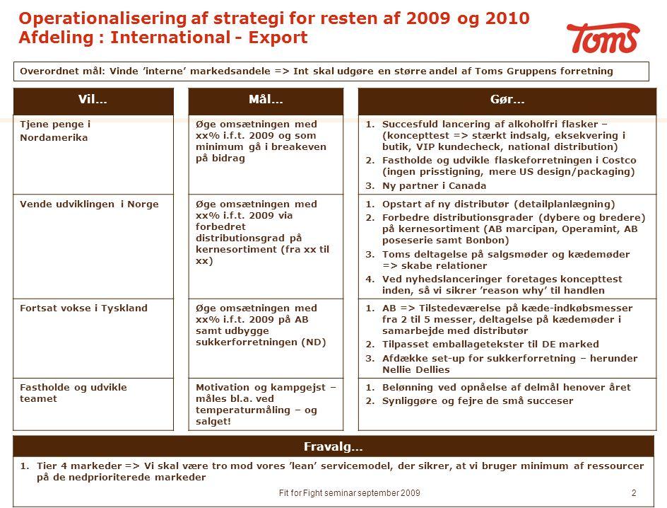 Fit for Fight seminar september 20092 Operationalisering af strategi for resten af 2009 og 2010 Afdeling : International - Export Vil…Mål…Gør… Tjene penge i Nordamerika Øge omsætningen med xx% i.f.t.