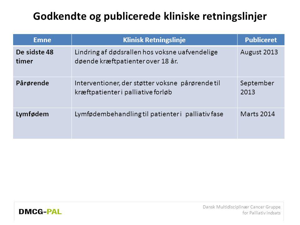Godkendte og publicerede kliniske retningslinjer Dansk Multidisciplinær Cancer Gruppe for Palliativ indsats EmneKlinisk RetningslinjePubliceret De sidste 48 timer Lindring af dødsrallen hos voksne uafvendelige døende kræftpatienter over 18 år.