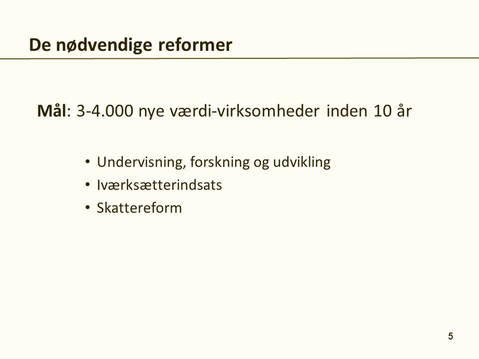 Mål: 3-4.000 nye værdi-virksomheder inden 10 år Undervisning, forskning og udvikling Iværksætterindsats Skattereform De nødvendige reformer 5