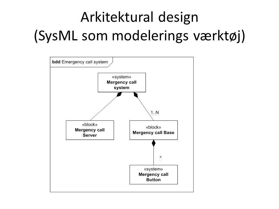Arkitektural design (SysML som modelerings værktøj)