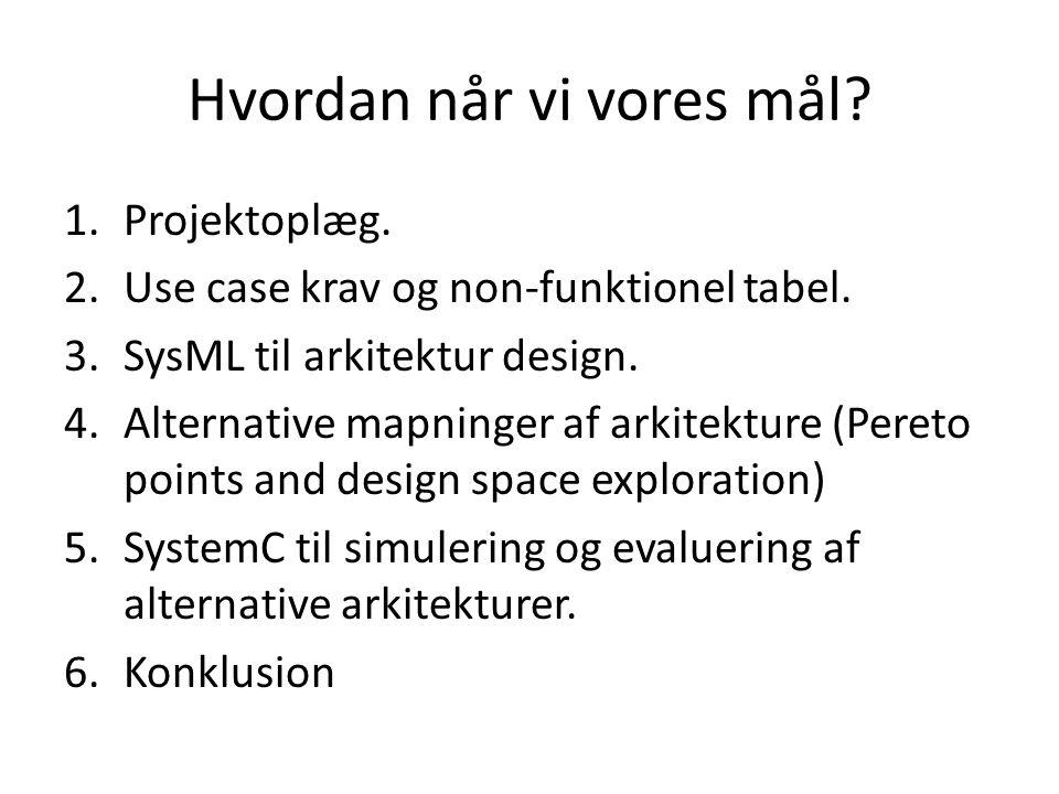 Hvordan når vi vores mål. 1.Projektoplæg. 2.Use case krav og non-funktionel tabel.