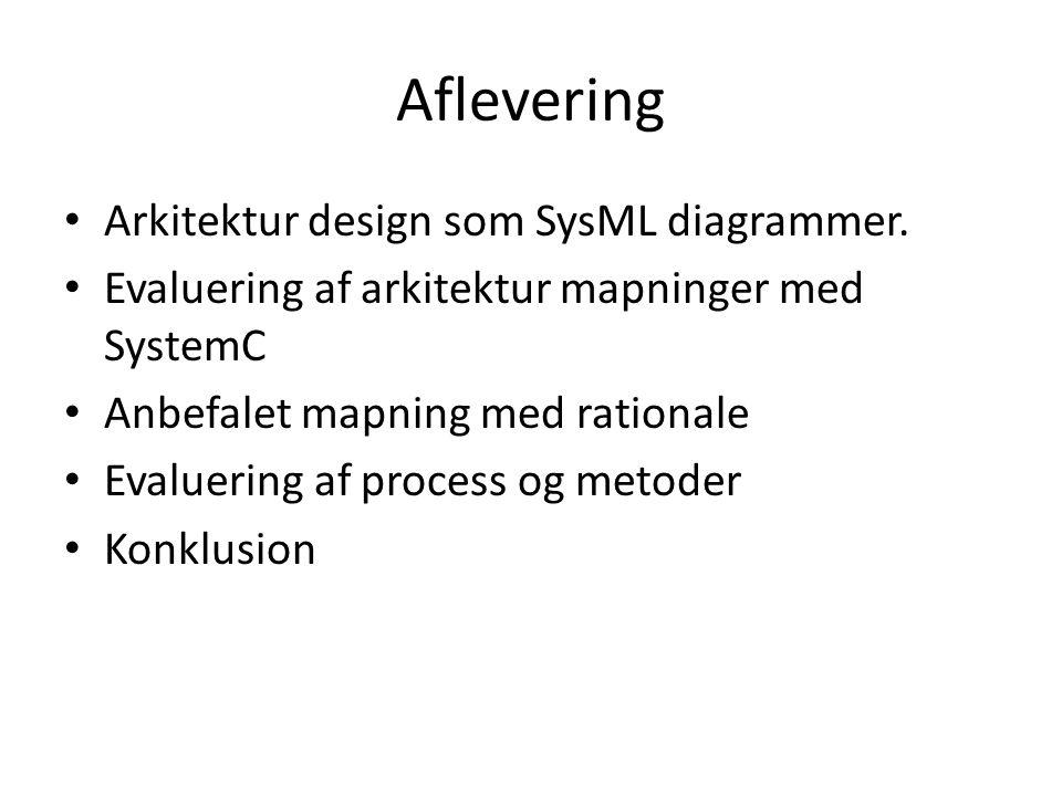 Aflevering Arkitektur design som SysML diagrammer.