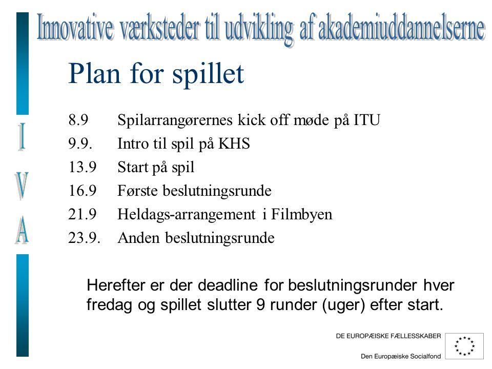 Plan for spillet 8.9 Spilarrangørernes kick off møde på ITU 9.9.Intro til spil på KHS 13.9 Start på spil 16.9Første beslutningsrunde 21.9Heldags-arrangement i Filmbyen 23.9.