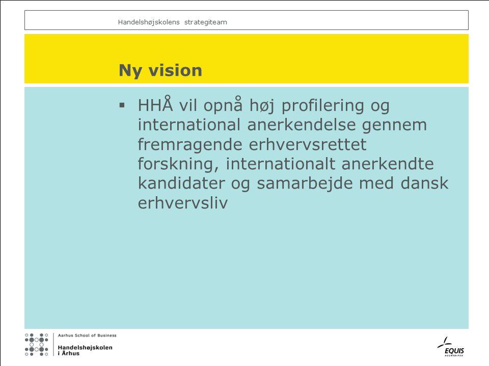 Handelshøjskolens strategiteam Ny vision  HHÅ vil opnå høj profilering og international anerkendelse gennem fremragende erhvervsrettet forskning, internationalt anerkendte kandidater og samarbejde med dansk erhvervsliv