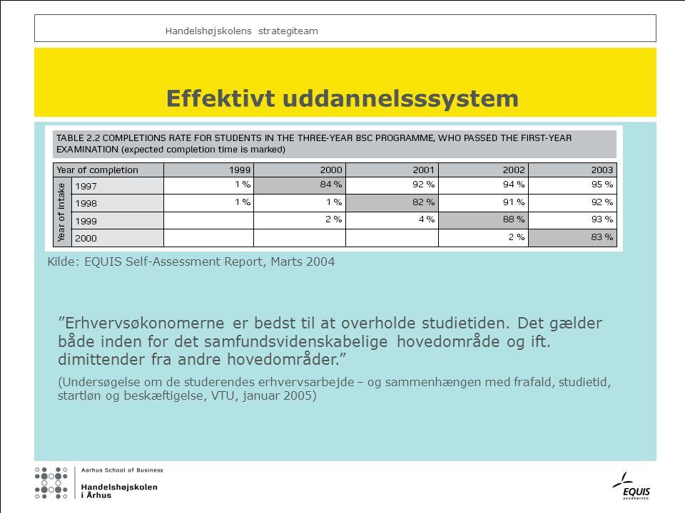 Handelshøjskolens strategiteam Effektivt uddannelsssystem Kilde: EQUIS Self-Assessment Report, Marts 2004 Erhvervsøkonomerne er bedst til at overholde studietiden.