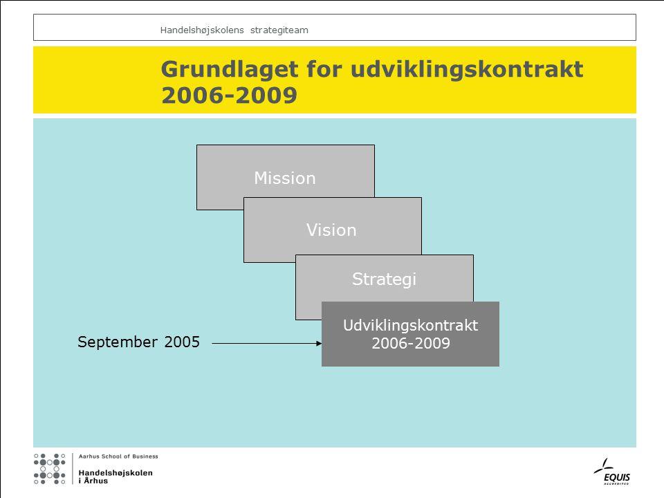 Handelshøjskolens strategiteam Mission Vision Grundlaget for udviklingskontrakt 2006-2009 Strategi Udviklingskontrakt 2006-2009 September 2005