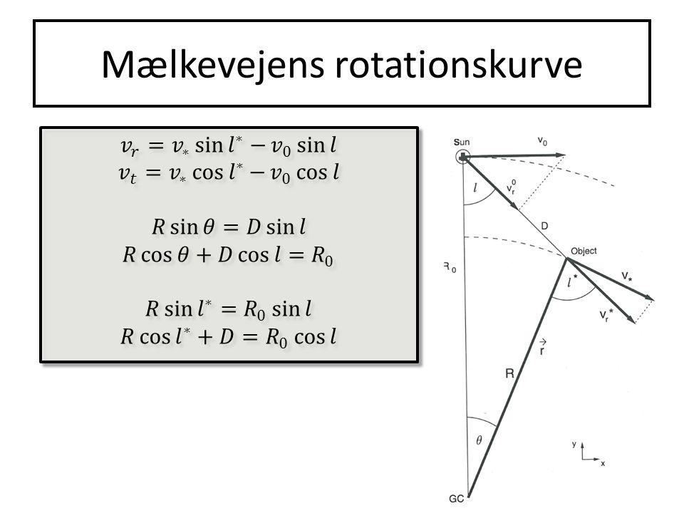 Mælkevejens rotationskurve 19