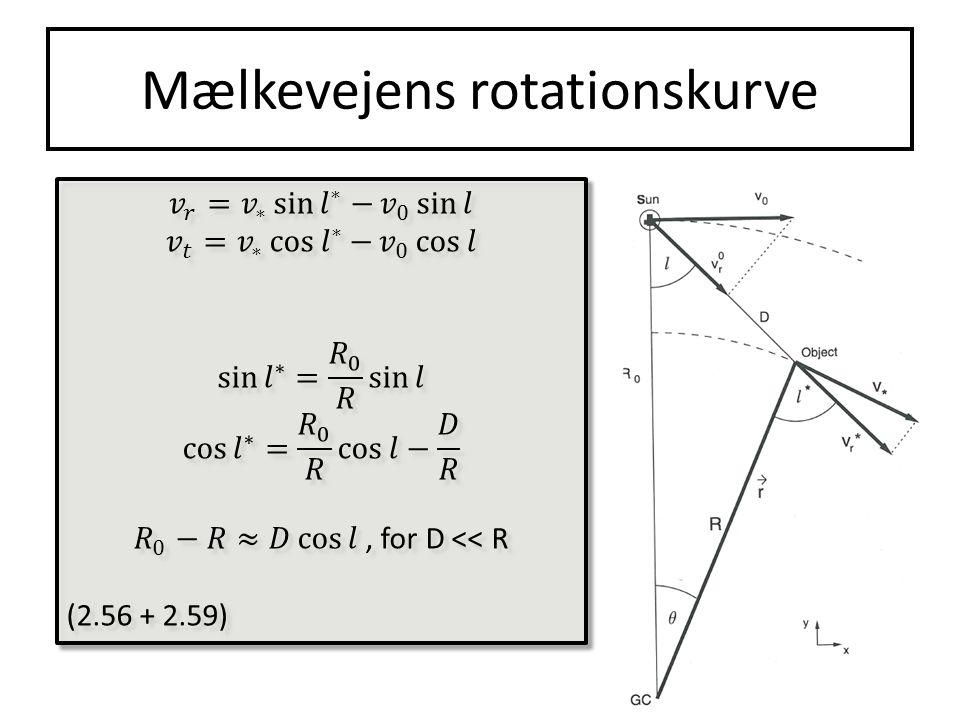 Mælkevejens rotationskurve 20