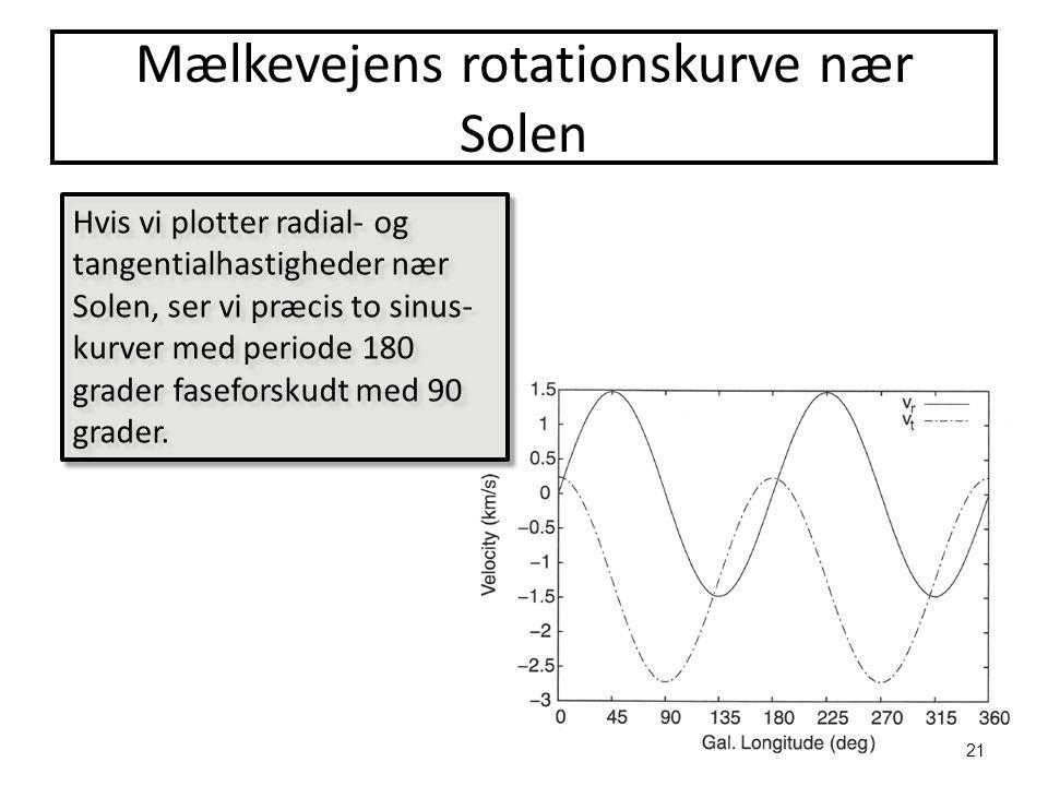 Mælkevejens rotationskurve nær Solen Hvis vi plotter radial- og tangentialhastigheder nær Solen, ser vi præcis to sinus- kurver med periode 180 grader faseforskudt med 90 grader.