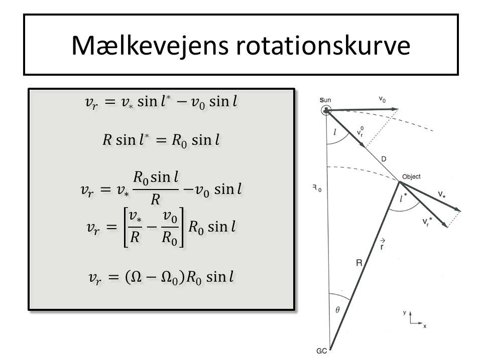 Mælkevejens rotationskurve 23