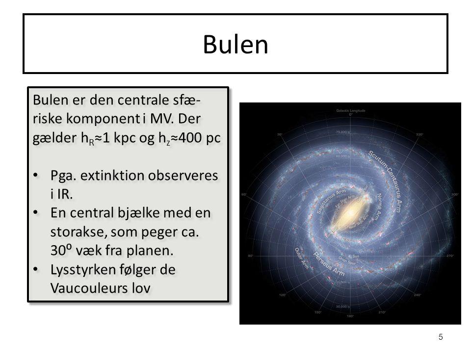 Bulen Bulen er den centrale sfæ- riske komponent i MV. Der gælder h R ≈1 kpc og h z ≈400 pc Pga. extinktion observeres i IR. En central bjælke med en