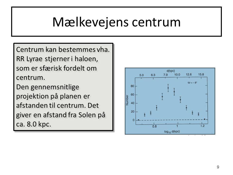 Mælkevejens centrum Centrum kan bestemmes vha. RR Lyrae stjerner i haloen, som er sfærisk fordelt om centrum. Den gennemsnitlige projektion på planen