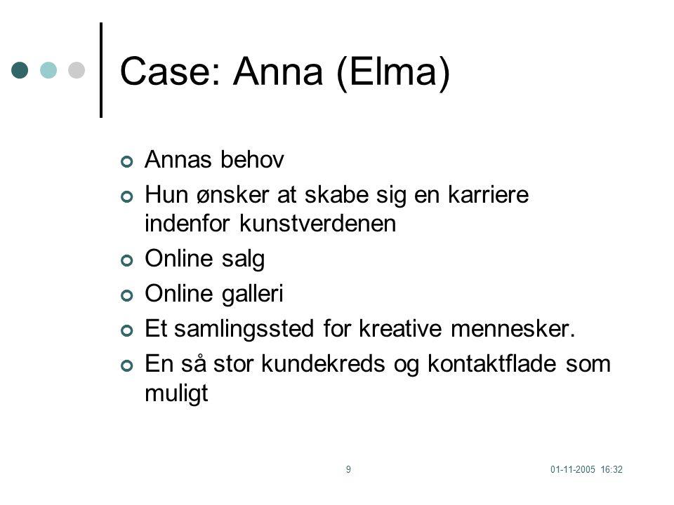 01-11-2005 16:329 Case: Anna (Elma) Annas behov Hun ønsker at skabe sig en karriere indenfor kunstverdenen Online salg Online galleri Et samlingssted for kreative mennesker.