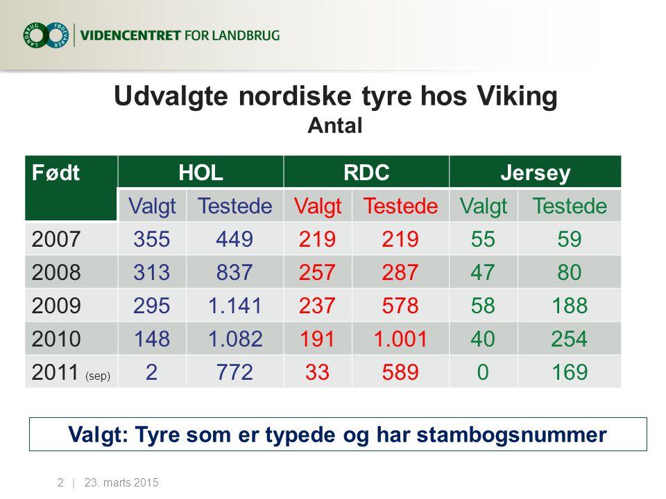 Udvalgte nordiske tyre hos Viking Antal 23.