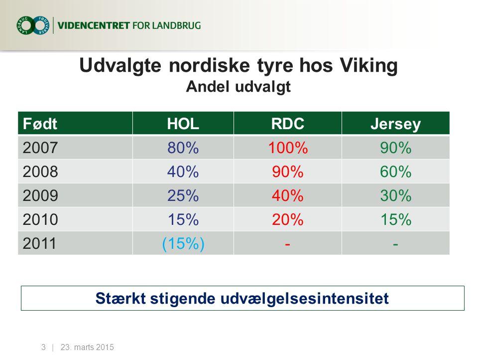 Udvalgte nordiske tyre hos Viking Andel udvalgt 23.