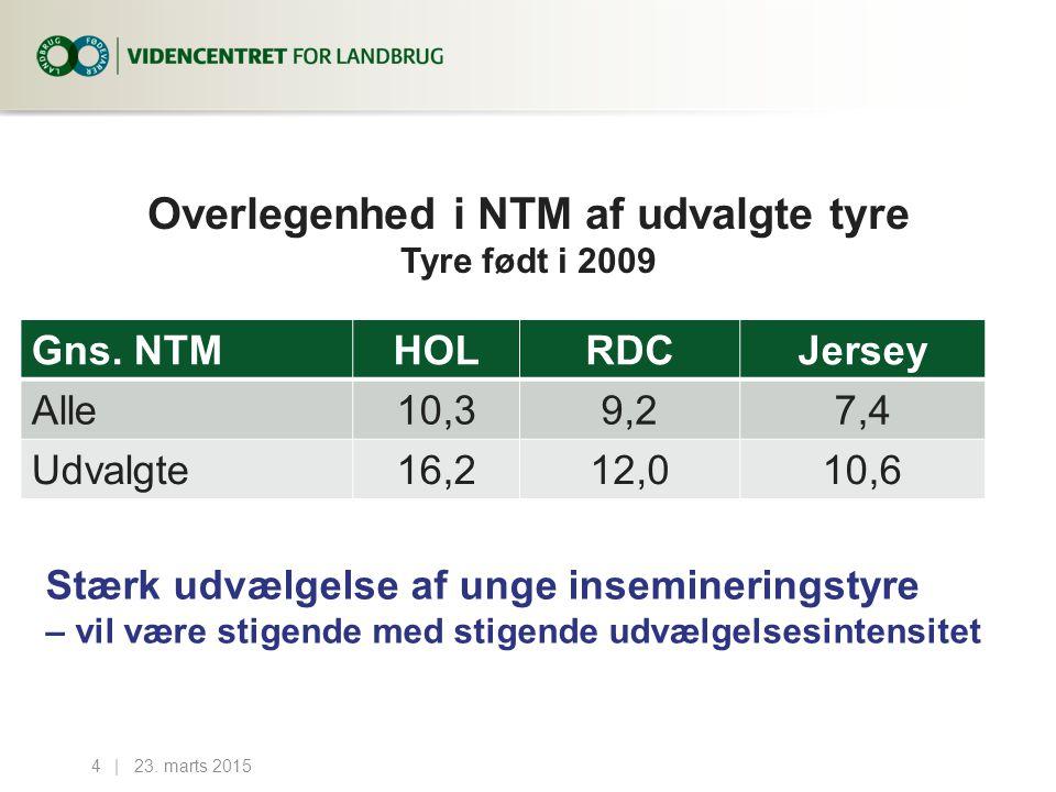 23. marts 20154...| Overlegenhed i NTM af udvalgte tyre Tyre født i 2009 Gns.