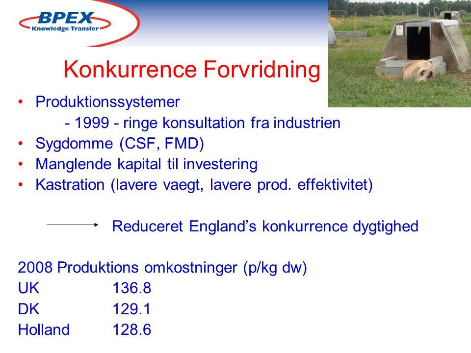 Konkurrence Forvridning Produktionssystemer - 1999 - ringe konsultation fra industrien Sygdomme (CSF, FMD) Manglende kapital til investering Kastration (lavere vaegt, lavere prod.