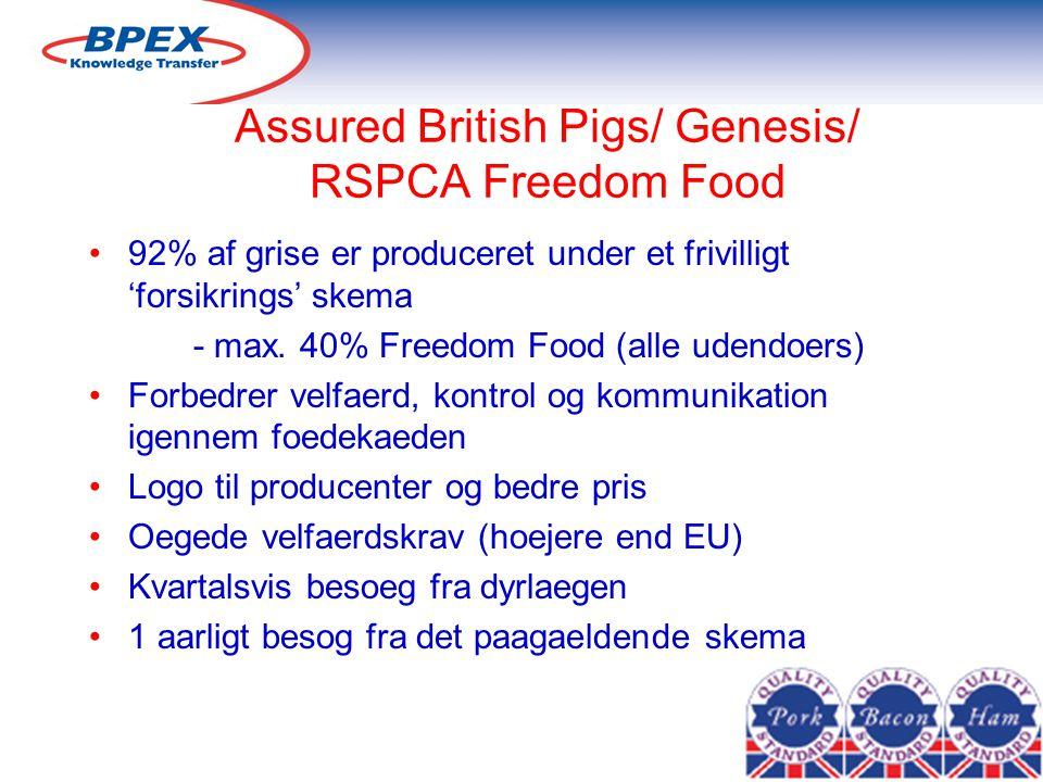 Assured British Pigs/ Genesis/ RSPCA Freedom Food 92% af grise er produceret under et frivilligt 'forsikrings' skema - max.